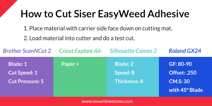 how to cut sister easyweed adhesive
